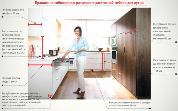 hauteur de la cuisine