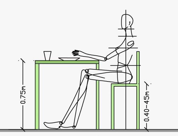 hauteur de la chaise