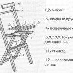 Shema device chaise pliante