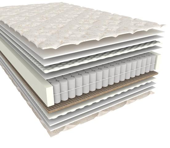 kies een matras voor de bed-opties