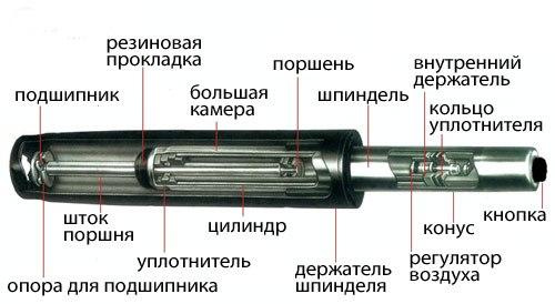 Ascenseur à gaz de mandrin pneumatique