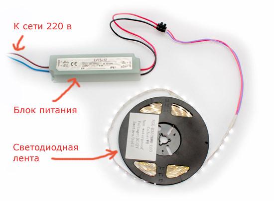 Schéma de connexion des bandes de LED