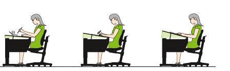Sklon pracovní desky v závislosti na typu činnosti