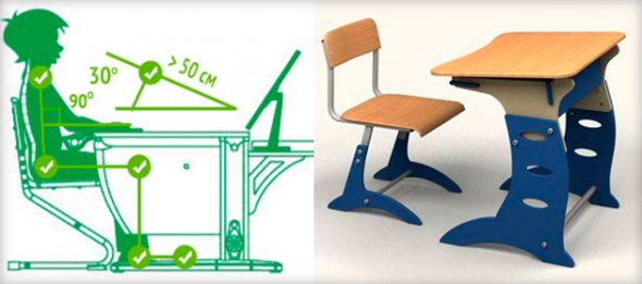 Výběr stolů a židlí