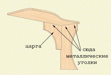 Nœud d'assemblage côté paroi côté table