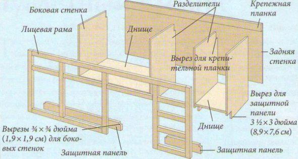 Le design de la coiffeuse