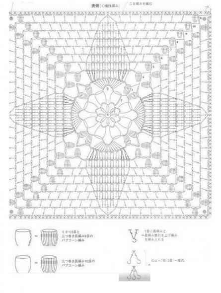 Regeling voor vierkante kruk