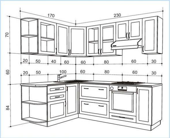 Créer des designs de meubles
