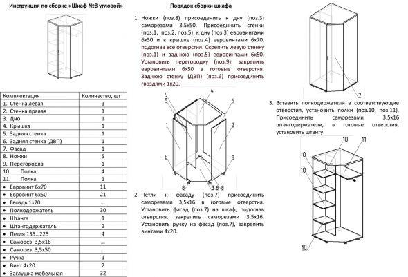 Instructions de montage du meuble
