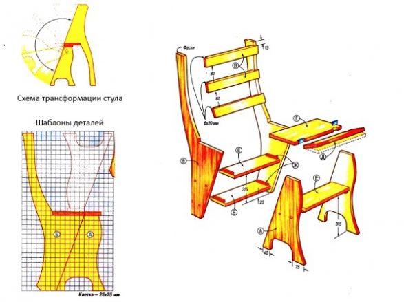 Schéma du fauteuil transformateur