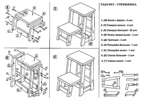 Modèle de tabouret