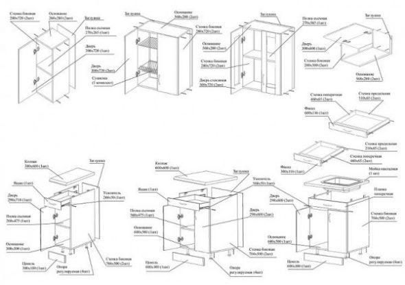 Plan détaillé des meubles de cuisine