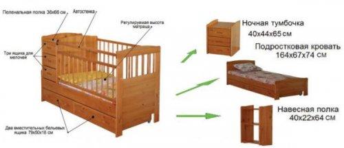 Transformateur de lit pour enfant