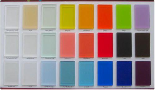 Plastique acrylique