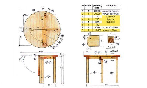 Schéma d'une table ronde en bois