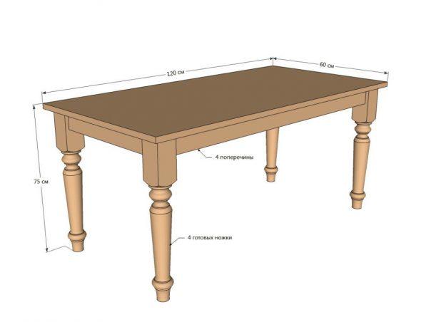 Dessin sur table