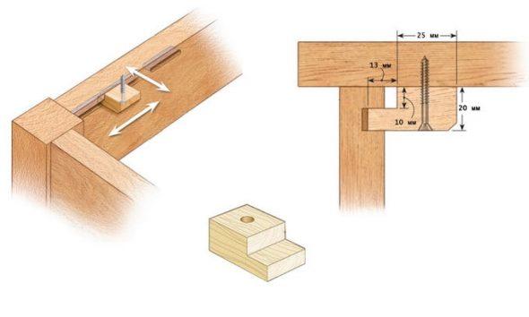 Fixation sur des pinces en bois