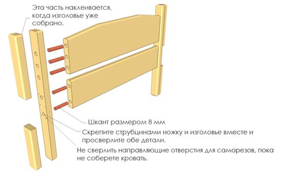 Les extrémités du lit