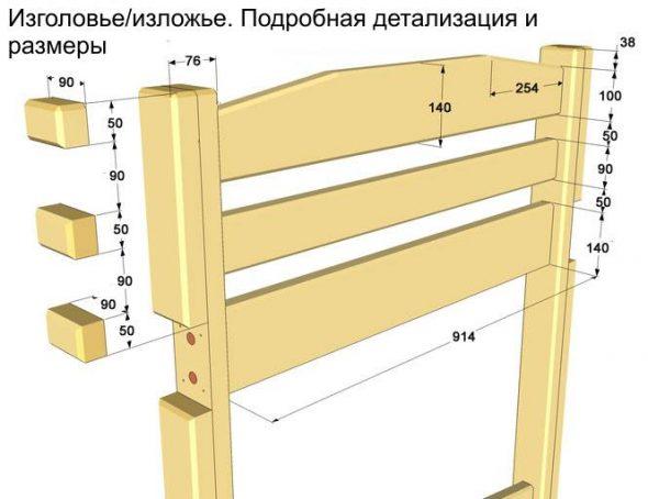 Disposition détaillée de la tête de lit