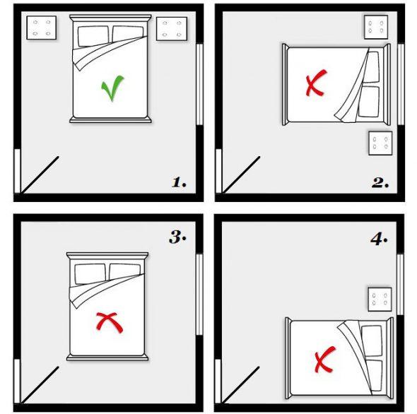 Organiser le lit dans la chambre