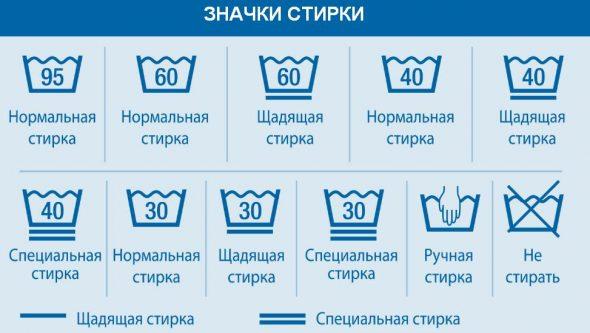 Étiquettes de produit