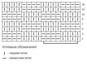 Modèle d'échecs classique 4x4