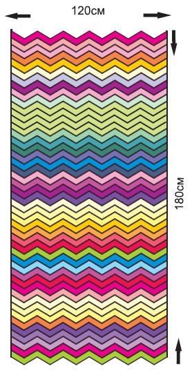 Dimensions du tapis fini
