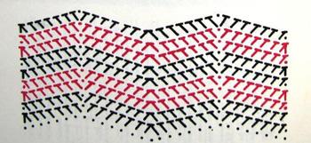 Schéma de tricotage en zigzag