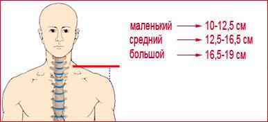Breedte van je schouder