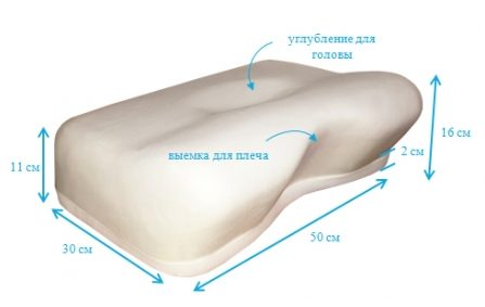 Orthopedisch hoofdkussen met drie lagen