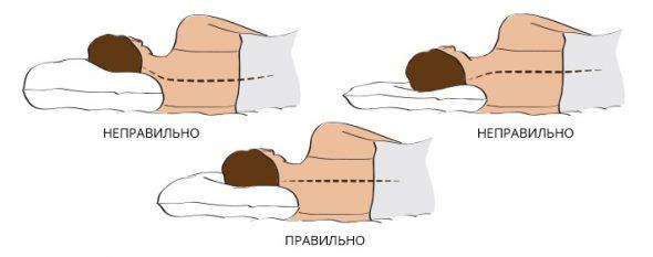 Handig voor kussen voor slaap en gezondheid