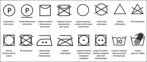Label Decryptietabel