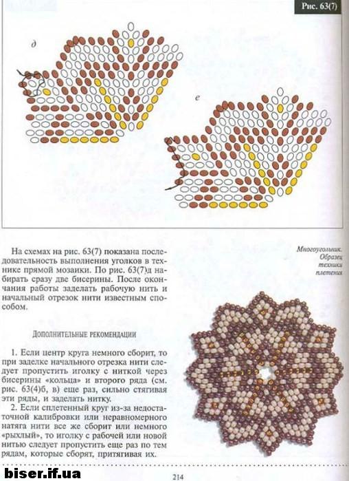 schéma de perle de serviette