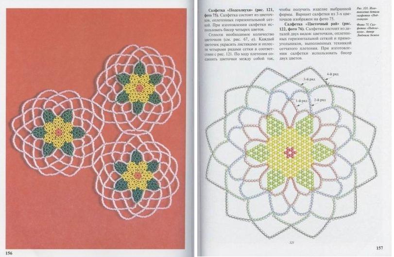 conception de schéma de perle de serviette