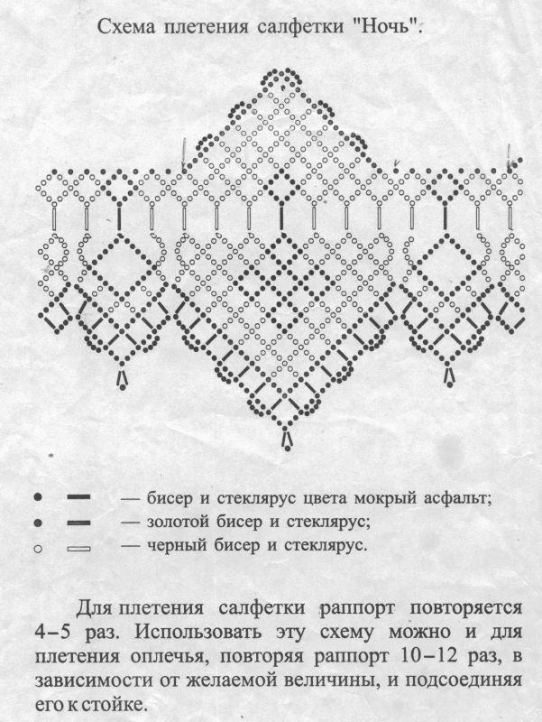 idées de diagramme de perle de serviette