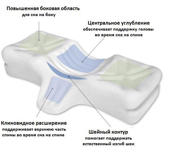 orthopedische opties