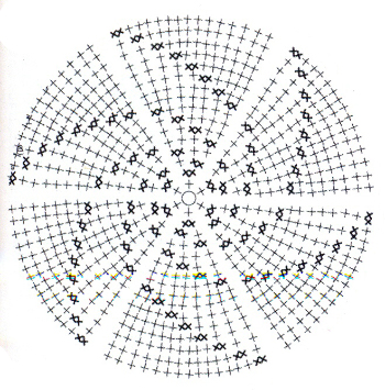 Schéma de photo de gants de bricolage