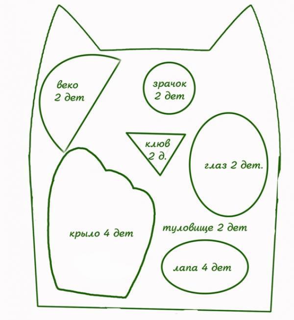 print uil patronen