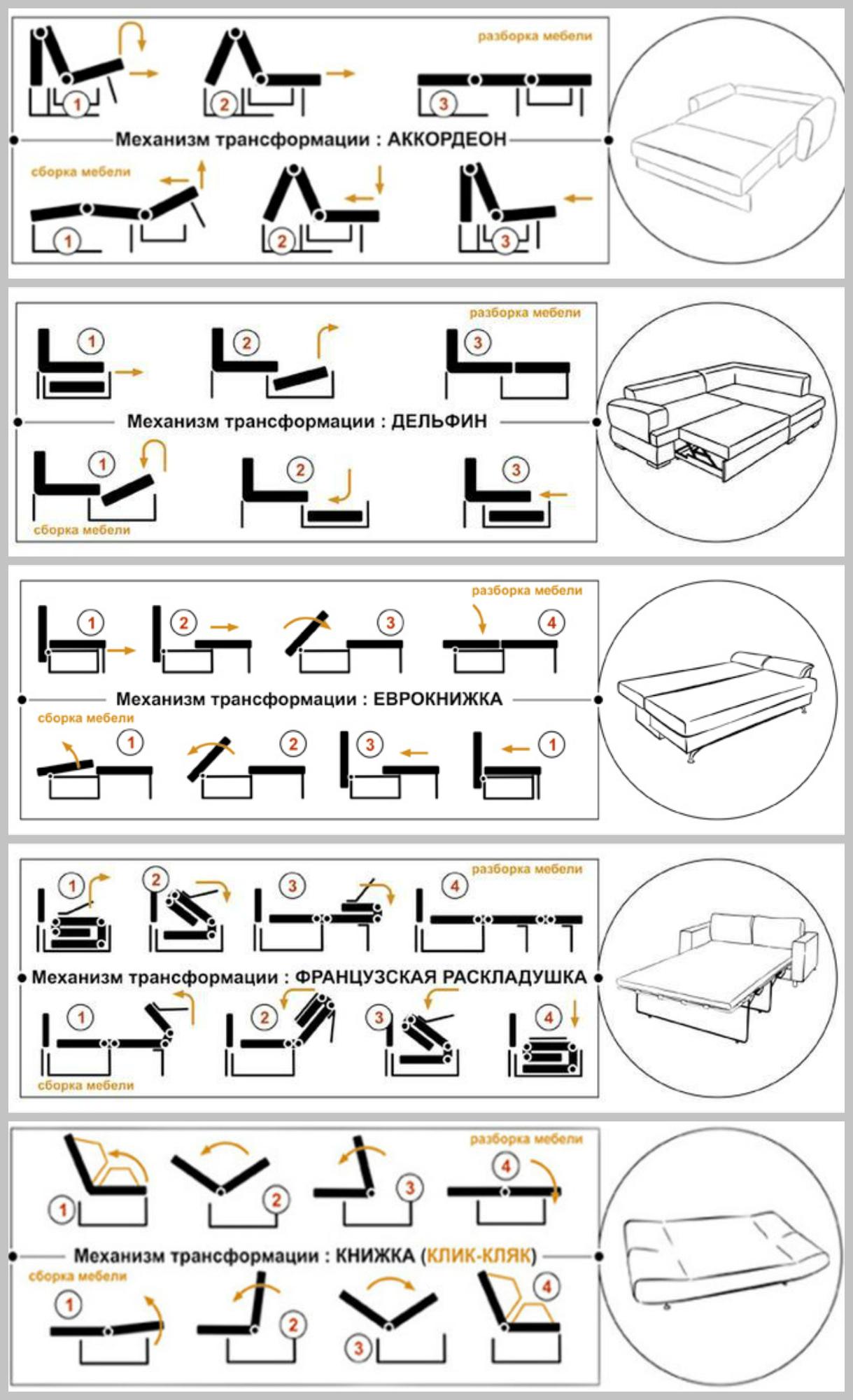 sohva mekanismeja