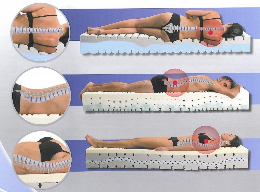 canapés orthopédiques de santé