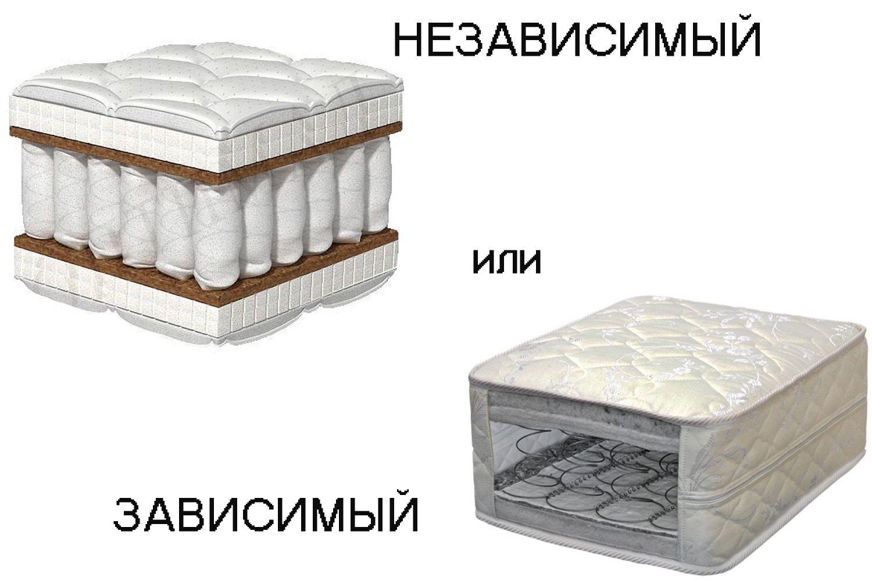 ortopediset kevään sohvat
